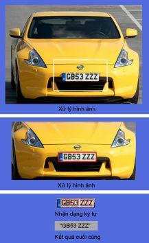 Công nghệ camera hỗ trợ nhận diện biển số xe