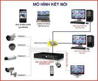 Ưu điểm của dịch vụ cho thuê hệ thống camera giám sát