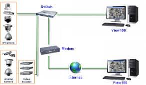 Download phần mềm hỗ trợ camera
