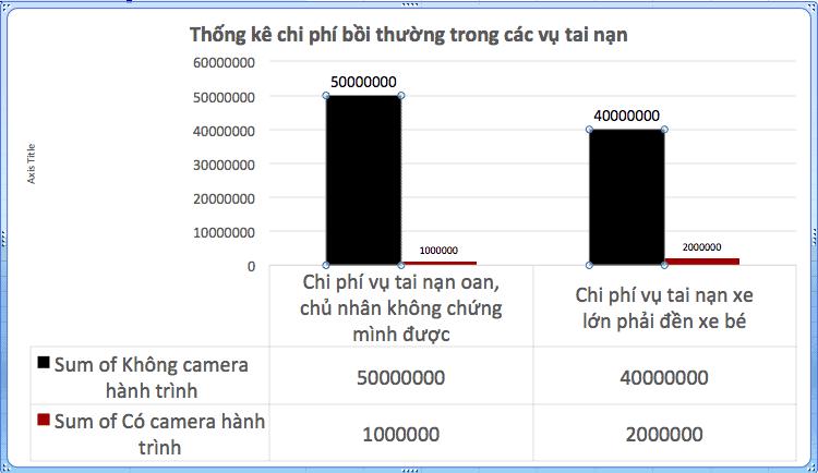 boi-thuong-tai-nan(1)