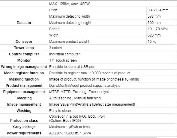 Bảng thông số kỹ thuật của Máy X-Ray Thực Phẩm FSCAN-6500DB Kiểm Tra Số Lượng Lớn
