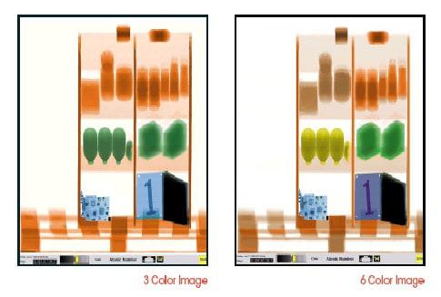 Hệ màu của máy X-ray soi hành lý, hàng hóa
